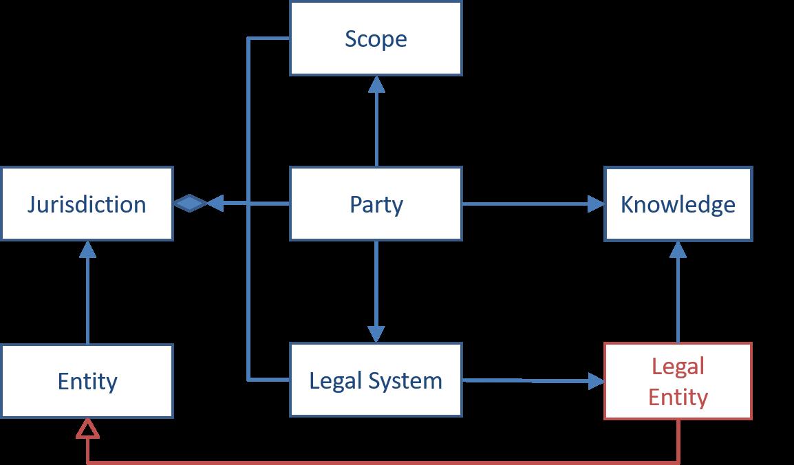 static/images/patterns/pattern-jurisdiction.png