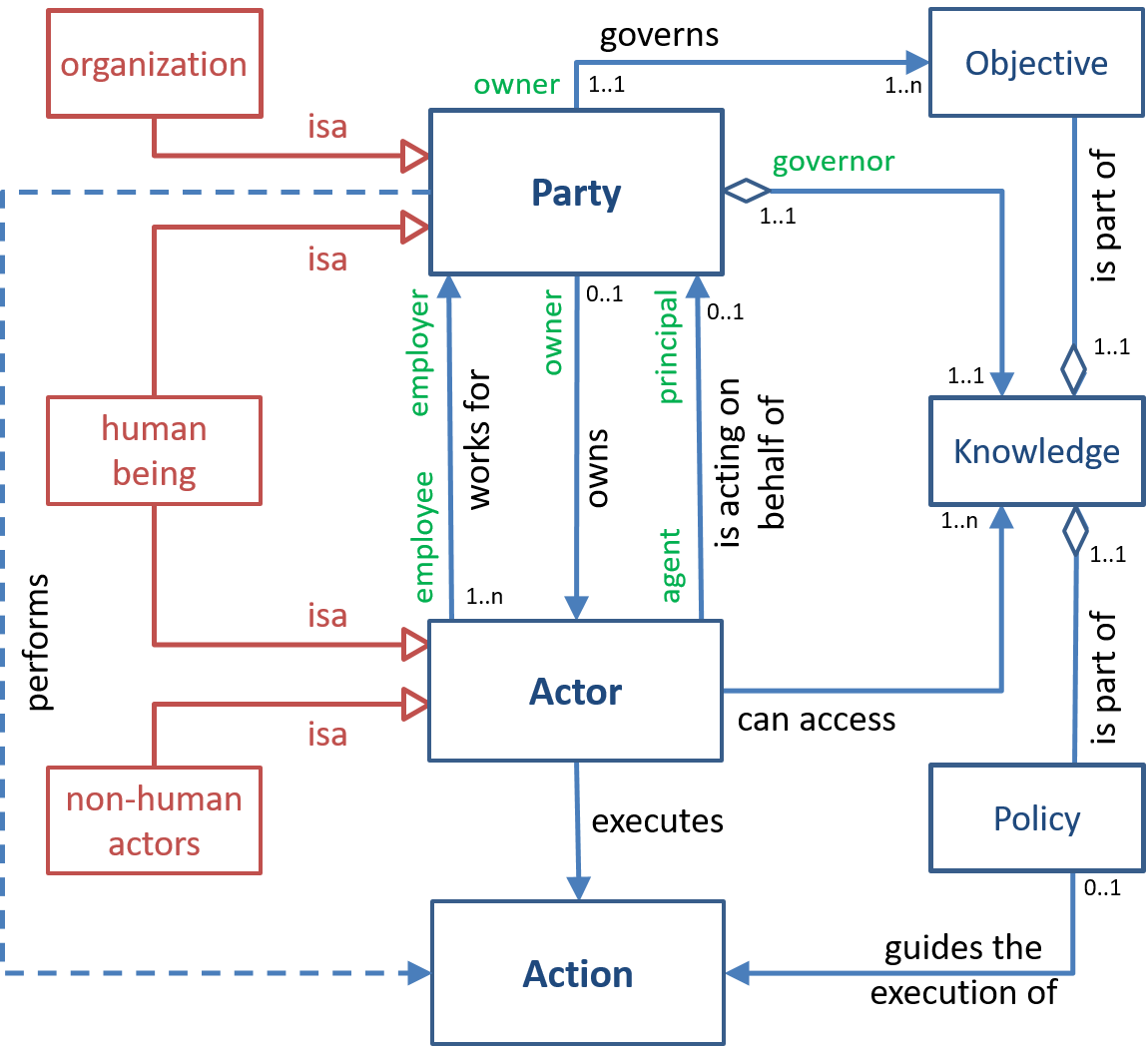 static/images/patterns/pattern-party-actor-action.png